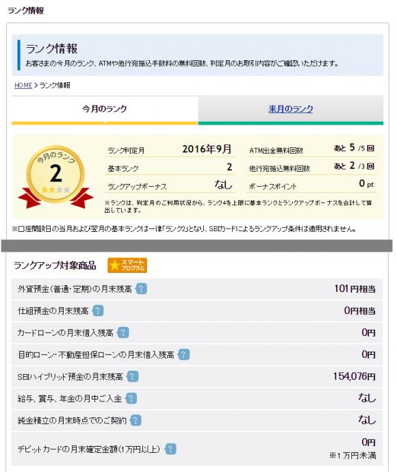 住信SBIネット銀行 スマートプログラム ランク2