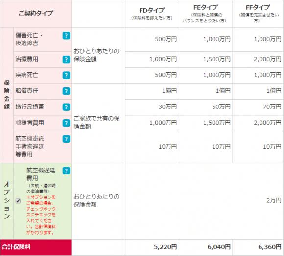 海外旅行保険 損保ジャパン off