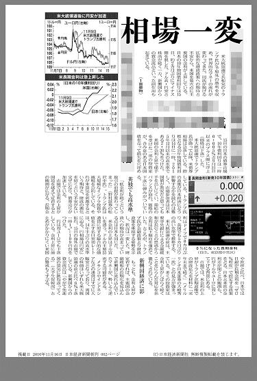 日経テレコン 日本経済新聞6
